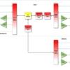 ViaLite RF over Fibre Rain Fade Diversity Link System